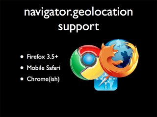 navigator.geolocation support
