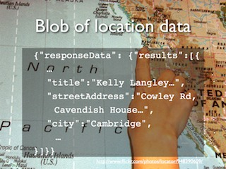 Bob of location data